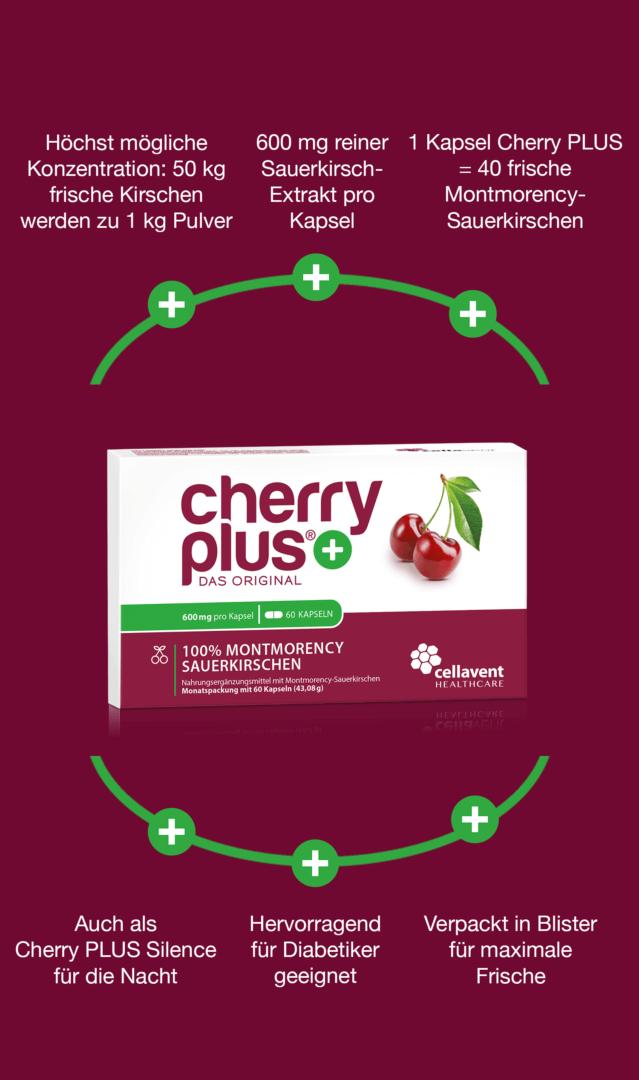 Cherry PLUS bietet maximale Qualität